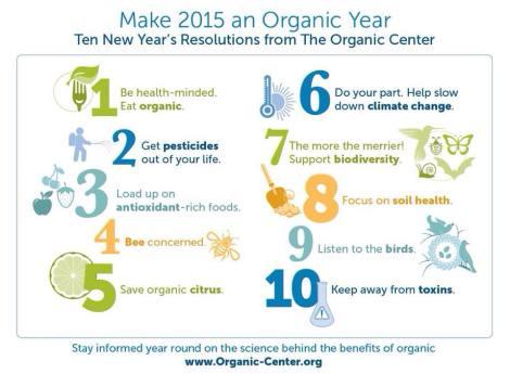 organicyear2015