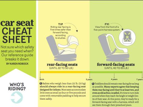 car-seat-cheat-sheet